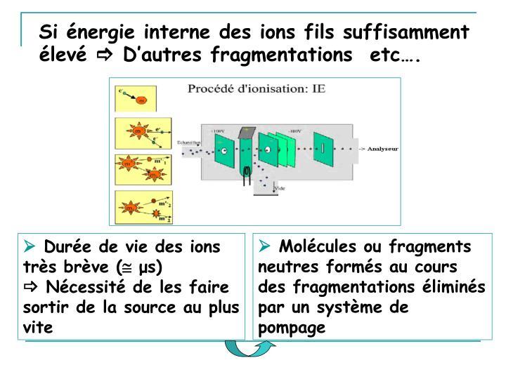 Si énergie interne des ions fils suffisamment élevé