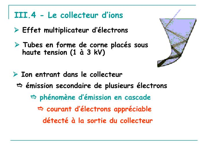 III.4 - Le collecteur d'ions