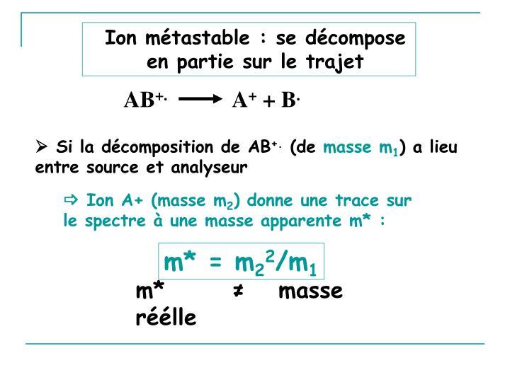Ion métastable: se décompose