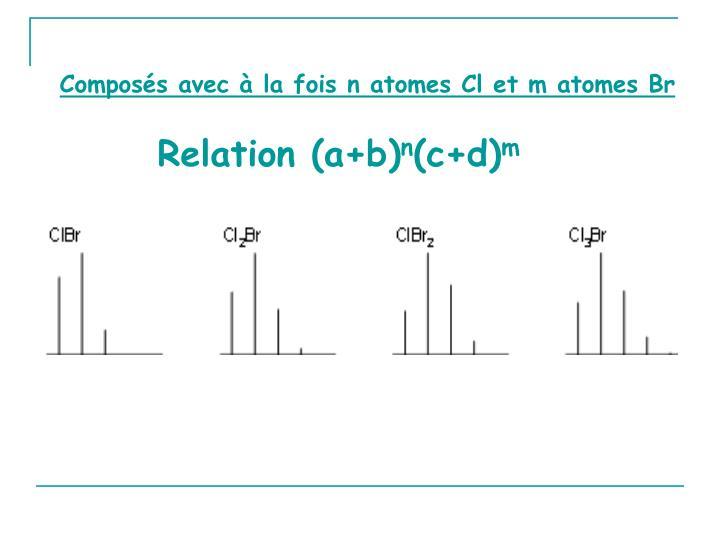 Composés avec à la fois n atomes Cl et m atomes Br