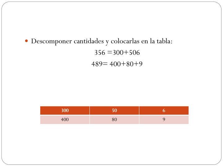 Descomponer cantidades y colocarlas en la tabla: