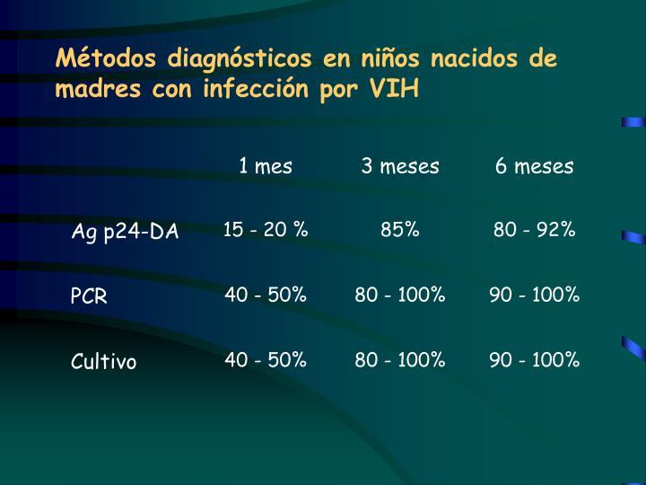 Métodos diagnósticos en niños nacidos de madres con infección por VIH