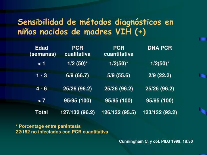 Sensibilidad de métodos diagnósticos en niños nacidos de madres VIH (+)