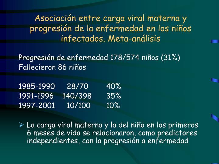 Asociación entre carga viral materna y progresión de la enfermedad en los niños infectados. Meta-análisis