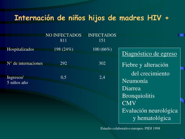Internación de niños hijos de madres HIV +
