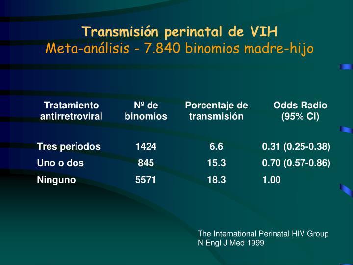 Transmisión perinatal de VIH