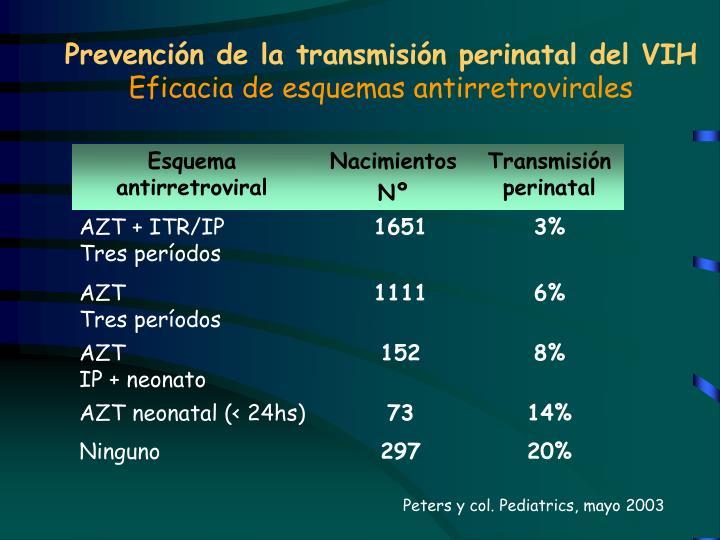 Prevención de la transmisión perinatal del VIH