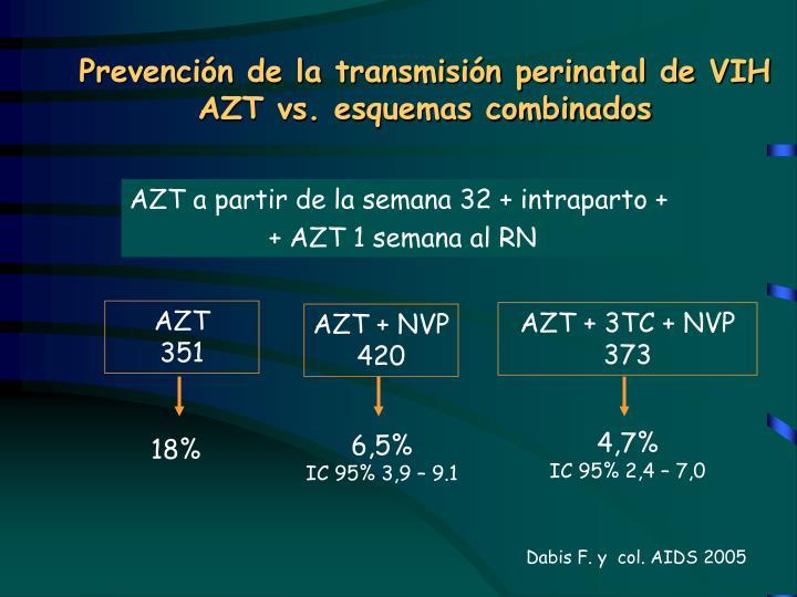 Prevención de la transmisión perinatal de VIH