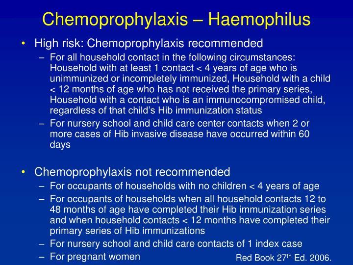 Chemoprophylaxis – Haemophilus