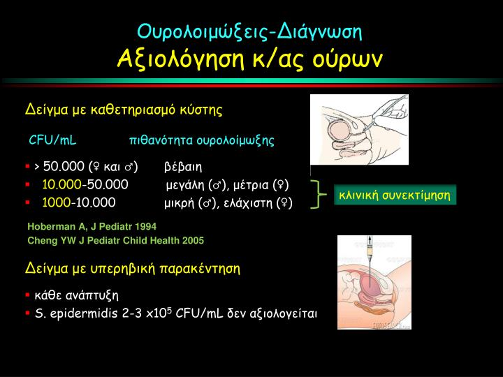 Ουρολοιμώξεις-Διάγνωση