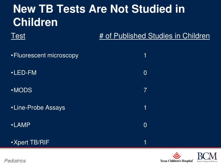 New TB Tests Are Not Studied in Children