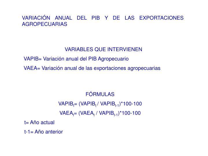 VARIACIÓN ANUAL DEL PIB Y DE LAS EXPORTACIONES AGROPECUARIAS