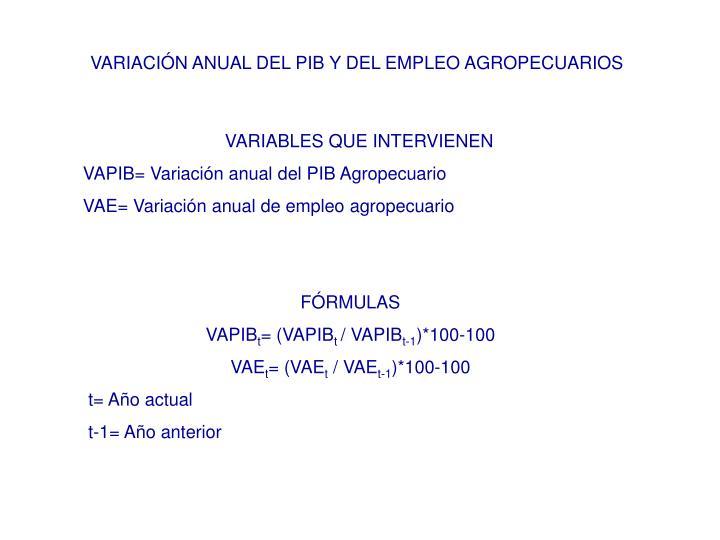 VARIACIÓN ANUAL DEL PIB Y DEL EMPLEO AGROPECUARIOS