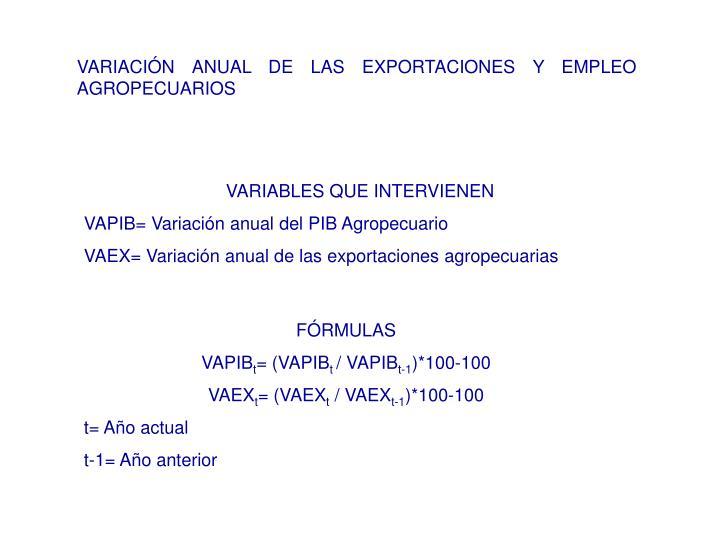 VARIACIÓN ANUAL DE LAS EXPORTACIONES Y EMPLEO AGROPECUARIOS
