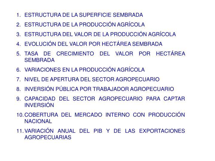1.ESTRUCTURA DE LA SUPERFICIE SEMBRADA