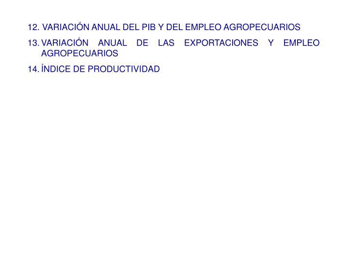 12. VARIACIÓN ANUAL DEL PIB Y DEL EMPLEO AGROPECUARIOS