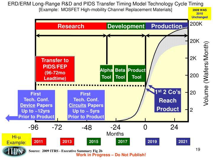 ERD/ERM Long-Range R&D and PIDS Transfer Timing Model Technology