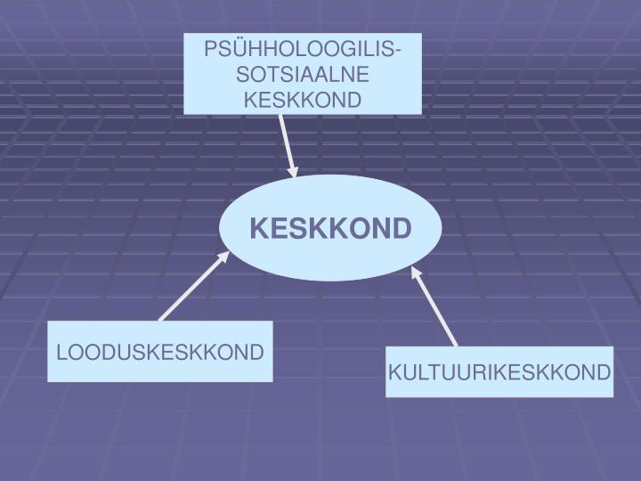 PSÜHHOLOOGILIS-