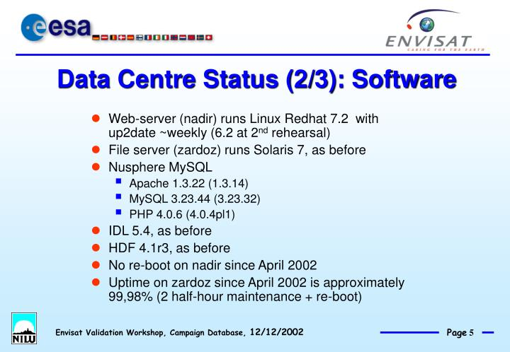 Data Centre Status (2/3): Software