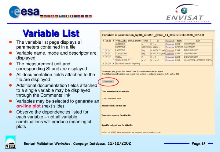 Variable List