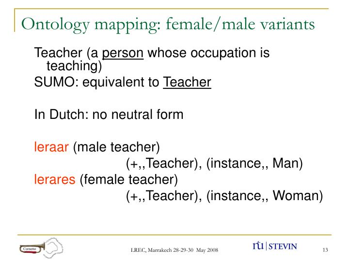 Ontology mapping: female/male variants