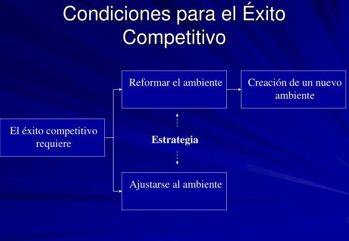 El éxito competitivo requiere