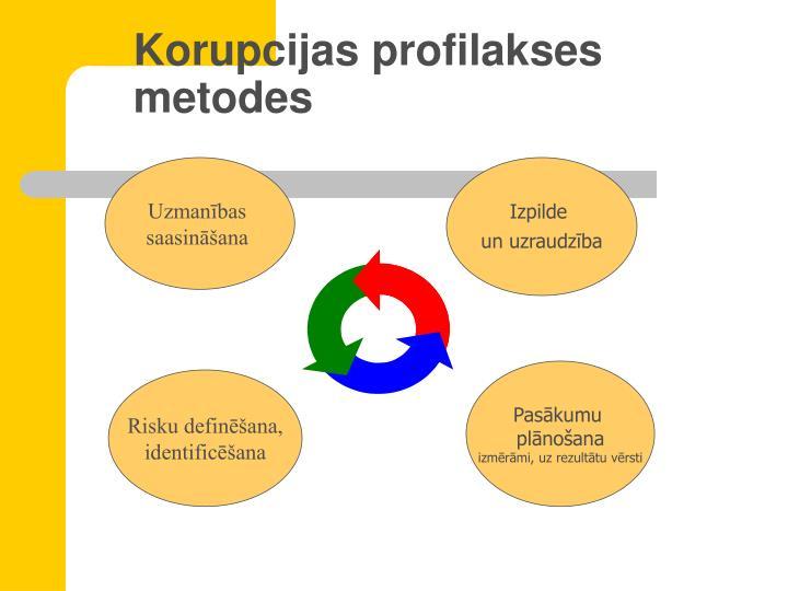 Korupcijas profilakses metodes