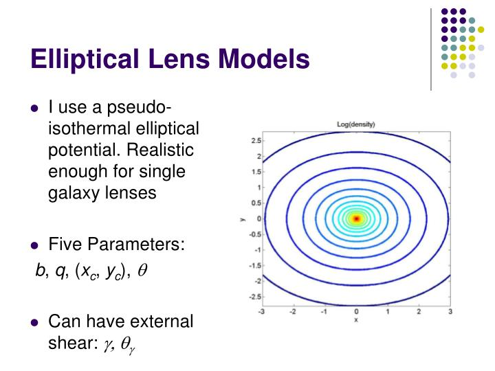 Elliptical Lens Models