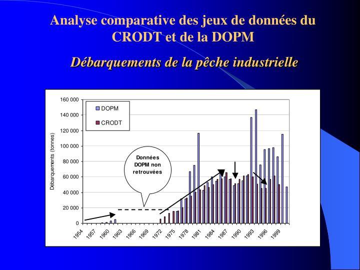 Analyse comparative des jeux de données du CRODT et de la DOPM