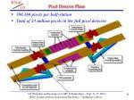 pixel detector plane