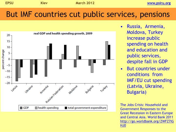 But IMF countries cut public services, pensions
