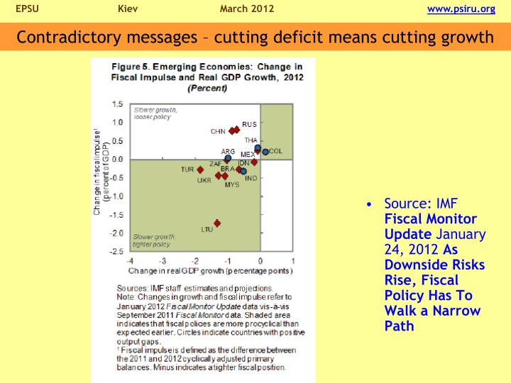 Contradictory messages – cutting deficit means cutting growth
