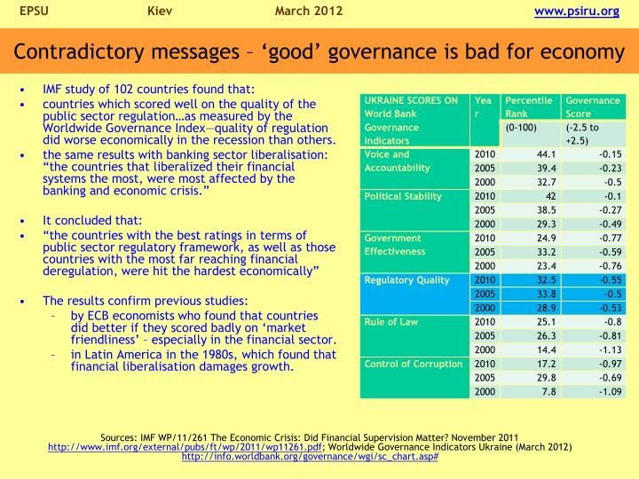 Contradictory messages – 'good' governance is bad for economy