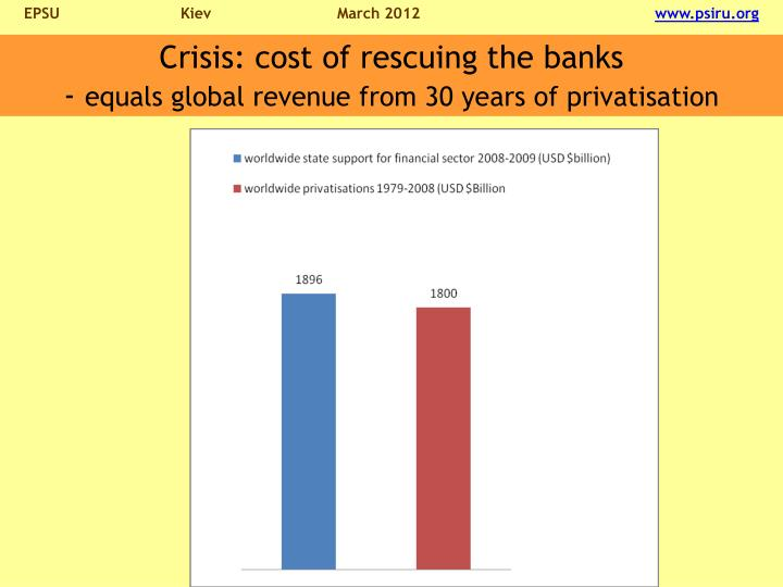 Crisis: cost of rescuing the banks