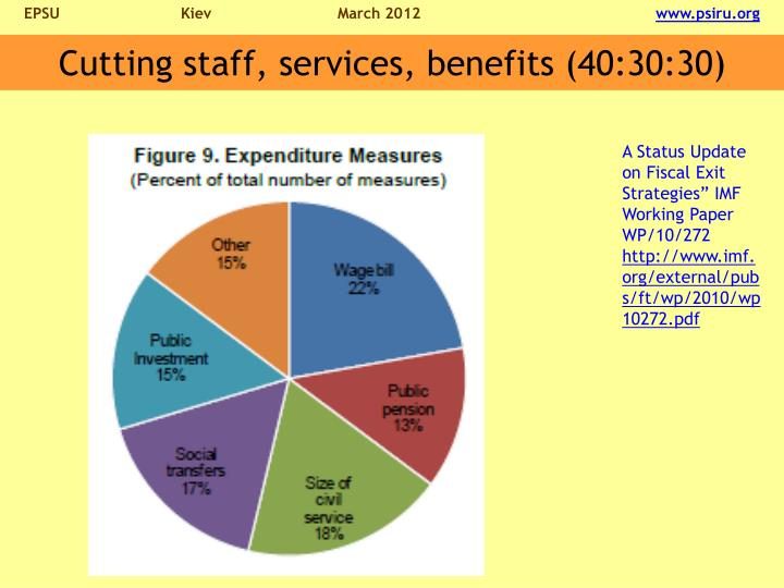 Cutting staff, services, benefits (40:30:30)