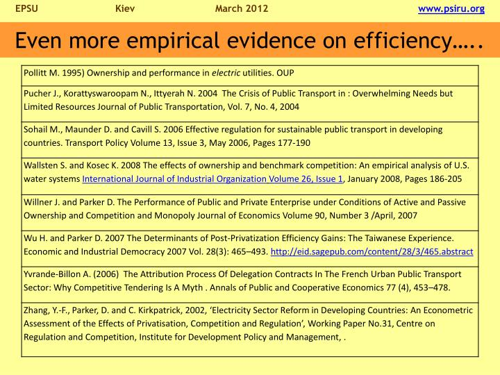 Even more empirical evidence on efficiency…..