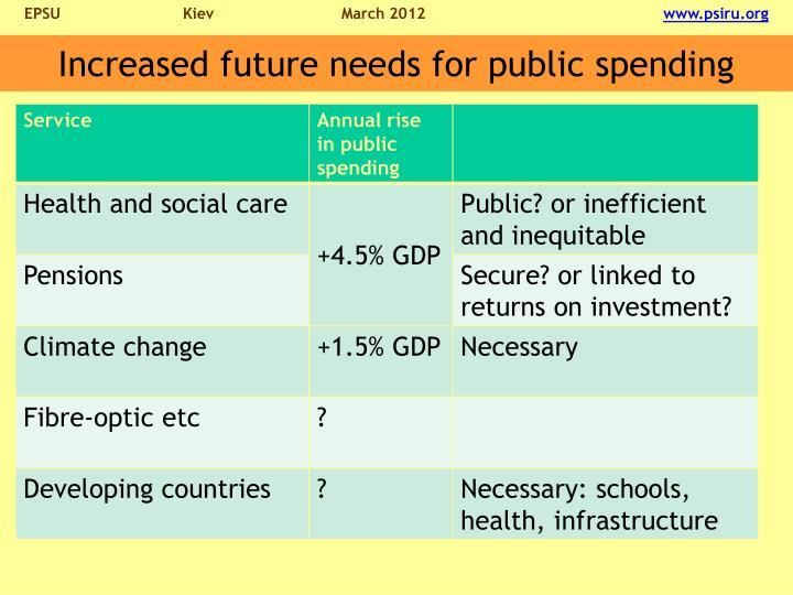 Increased future needs for public spending