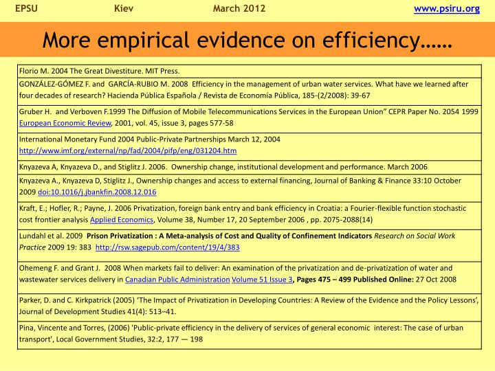 More empirical evidence on efficiency……