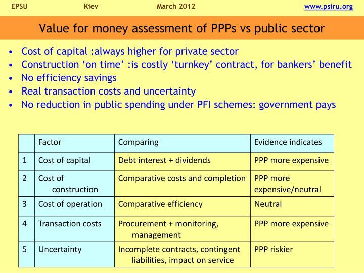 Value for money assessment of PPPs vs public sector