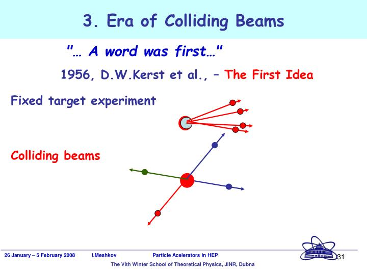 3. Era of Colliding Beams