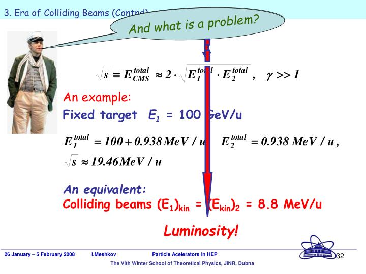 3. Era of Colliding Beams (Contnd)
