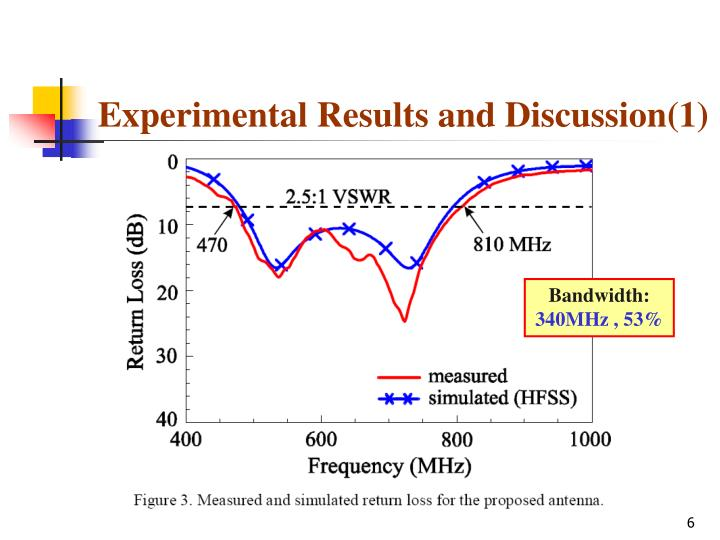 Experimental Results and Discussion(1)