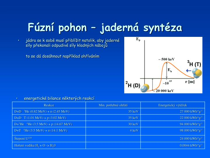 Fúzní pohon – jaderná syntéza