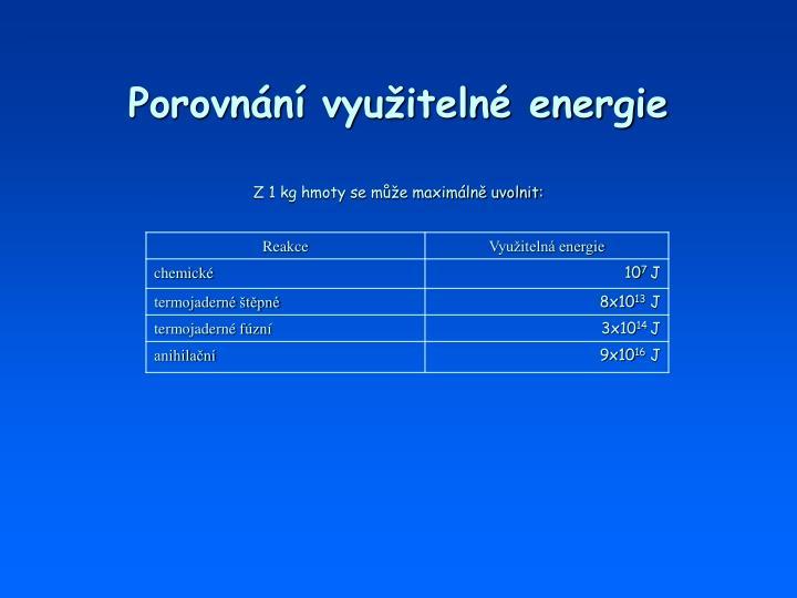 Porovnání využitelné energie