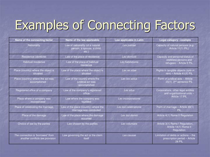 Examples of Connecting Factors