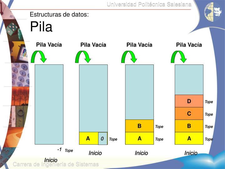 Estructuras de datos: