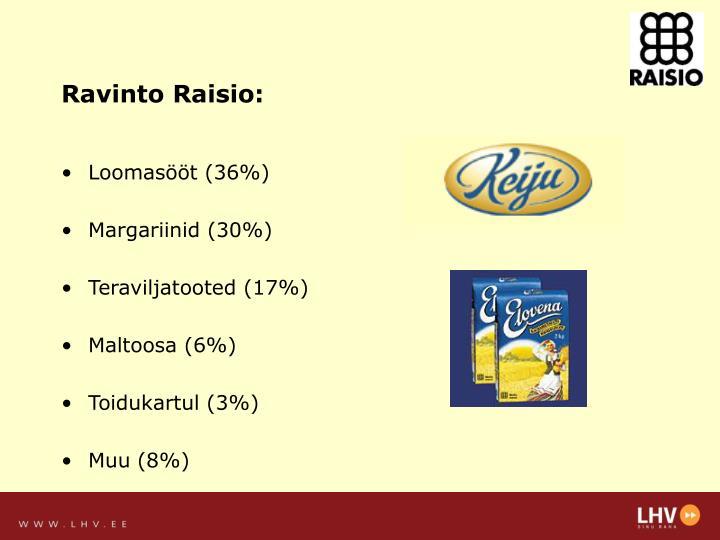 Ravinto Raisio: