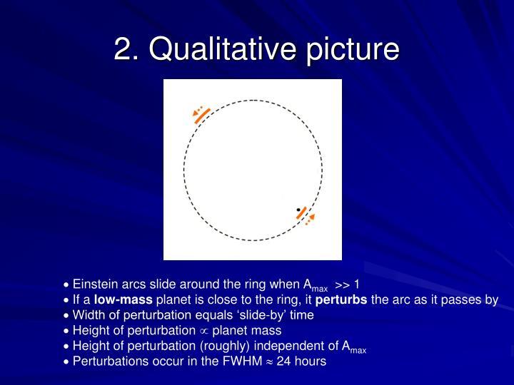 2. Qualitative picture