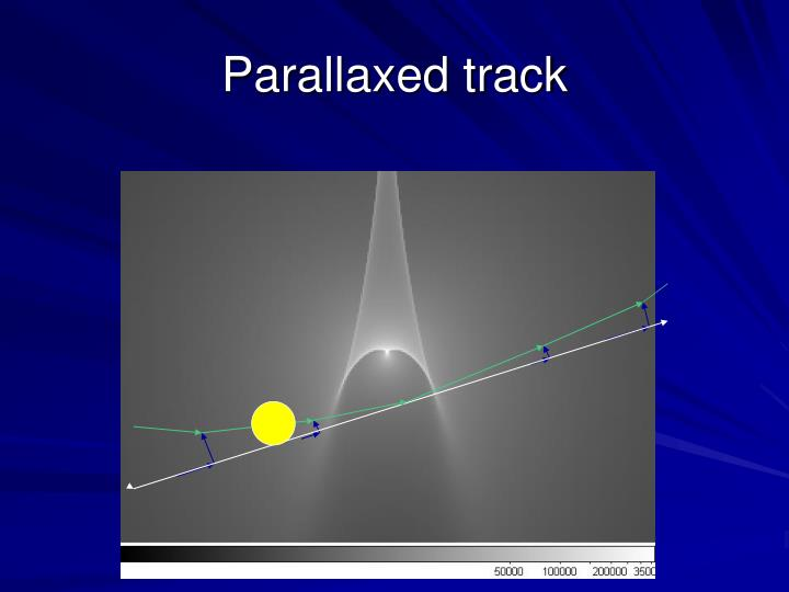 Parallaxed track