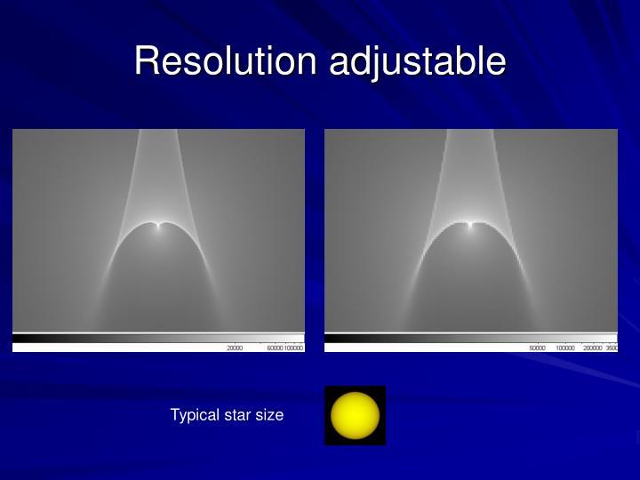 Resolution adjustable